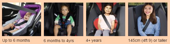 Car Seat Rules Perth Australia